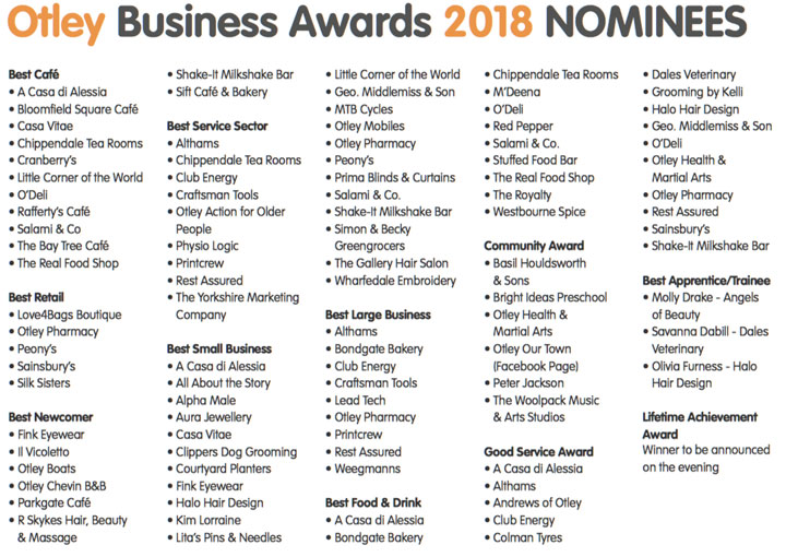 oba-nominees2018