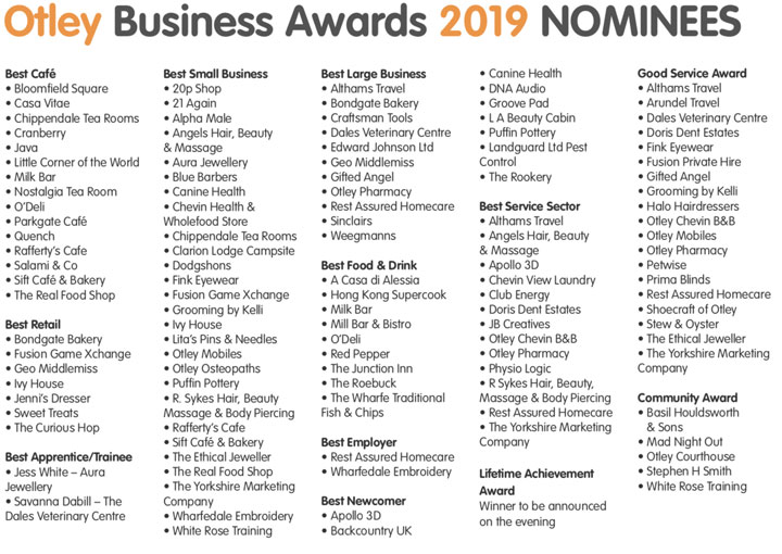 oba-nominees2019